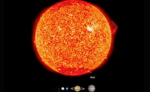 Largest Known Star -VY Canis Majoris