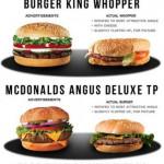 Advertisment Vs Reality